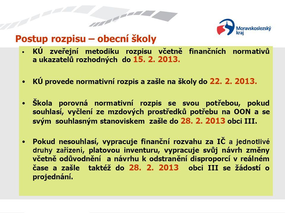Postup rozpisu – obecní školy KÚ zveřejní metodiku rozpisu včetně finančních normativů a ukazatelů rozhodných do 15. 2. 2013. KÚ provede normativní ro