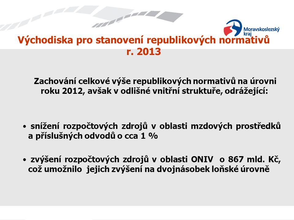 Východiska pro stanovení republikových normativů r. 2013 Zachování celkové výše republikových normativů na úrovni roku 2012, avšak v odlišné vnitřní s