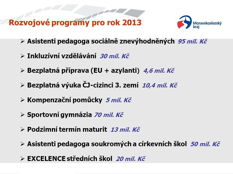 Rozvojové programy pro rok 2013  Asistenti pedagoga sociálně znevýhodněných 95 mil. Kč  Inkluzívní vzdělávání 30 mil. Kč  Bezplatná příprava (EU +