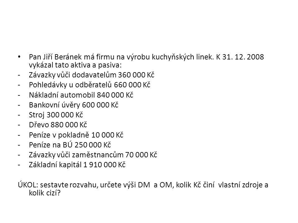Pan Jiří Beránek má firmu na výrobu kuchyňských linek. K 31. 12. 2008 vykázal tato aktiva a pasiva: -Závazky vůči dodavatelům 360 000 Kč -Pohledávky u