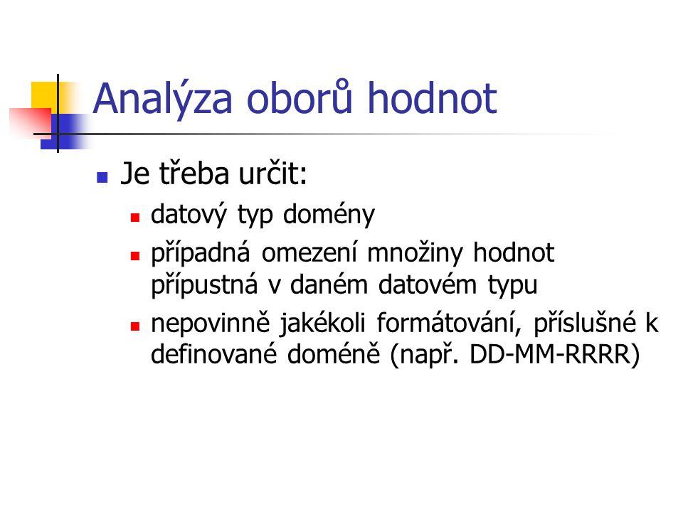 Analýza oborů hodnot Je třeba určit: datový typ domény případná omezení množiny hodnot přípustná v daném datovém typu nepovinně jakékoli formátování,