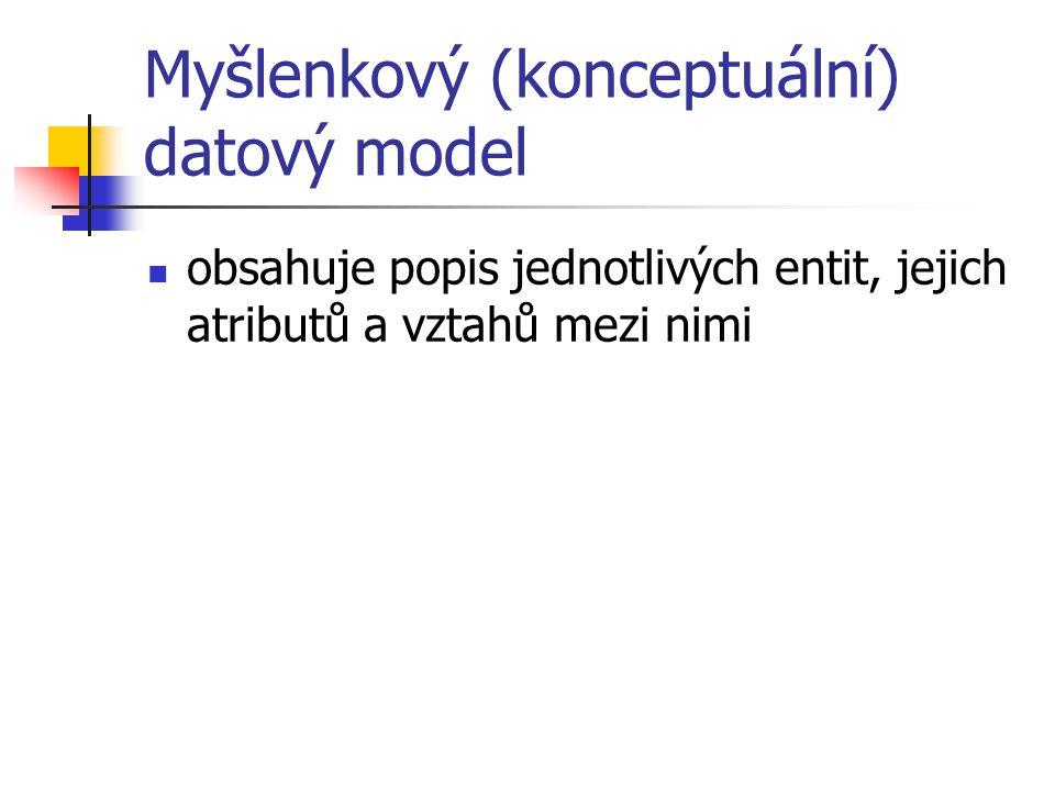 Myšlenkový (konceptuální) datový model obsahuje popis jednotlivých entit, jejich atributů a vztahů mezi nimi