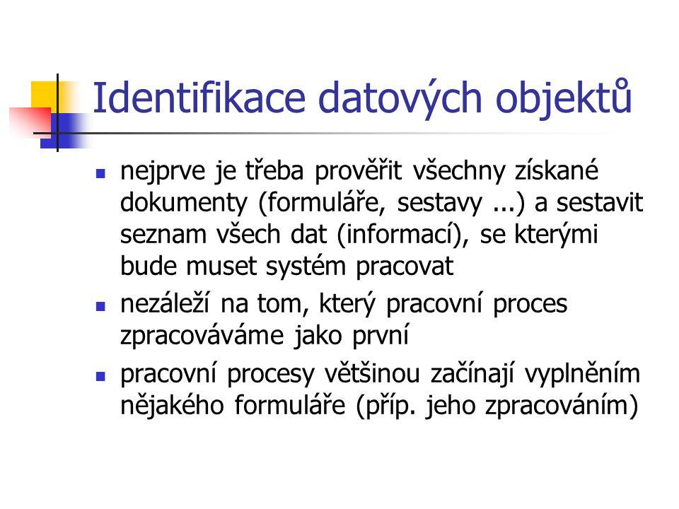 Identifikace datových objektů nejprve je třeba prověřit všechny získané dokumenty (formuláře, sestavy...) a sestavit seznam všech dat (informací), se kterými bude muset systém pracovat nezáleží na tom, který pracovní proces zpracováváme jako první pracovní procesy většinou začínají vyplněním nějakého formuláře (příp.