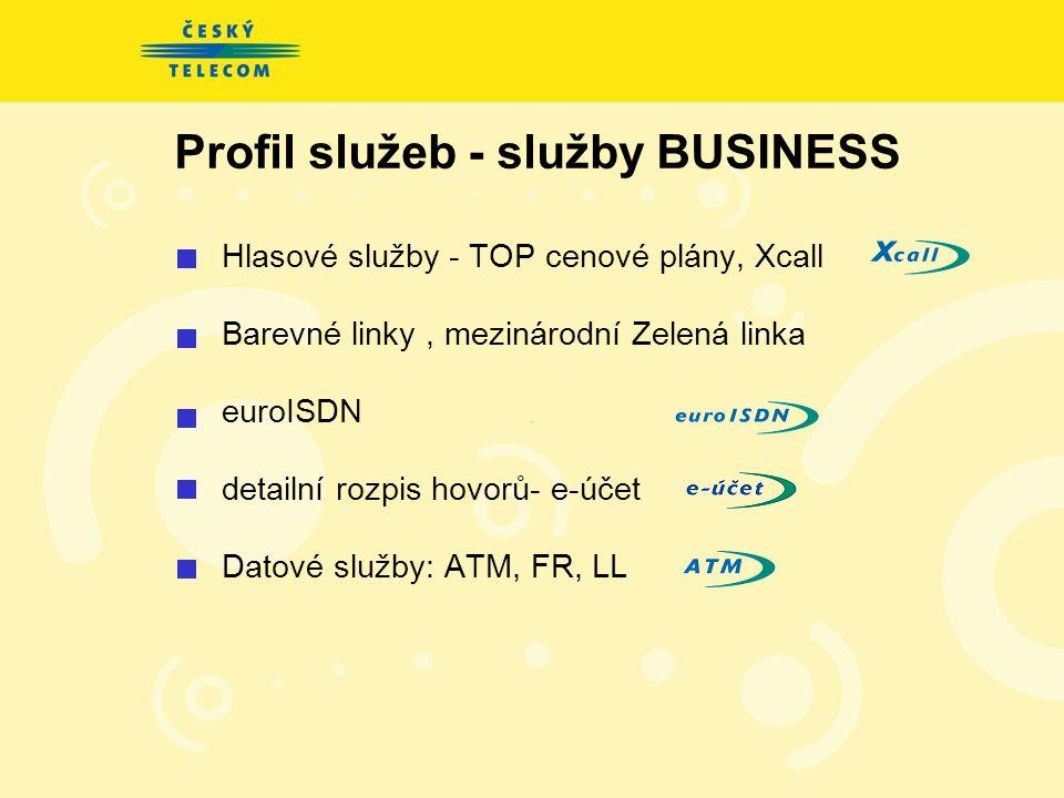 Hlasové služby - TOP cenové plány, Xcall Barevné linky, mezinárodní Zelená linka euroISDN detailní rozpis hovorů- e-účet Datové služby: ATM, FR, LL Profil služeb - služby BUSINESS