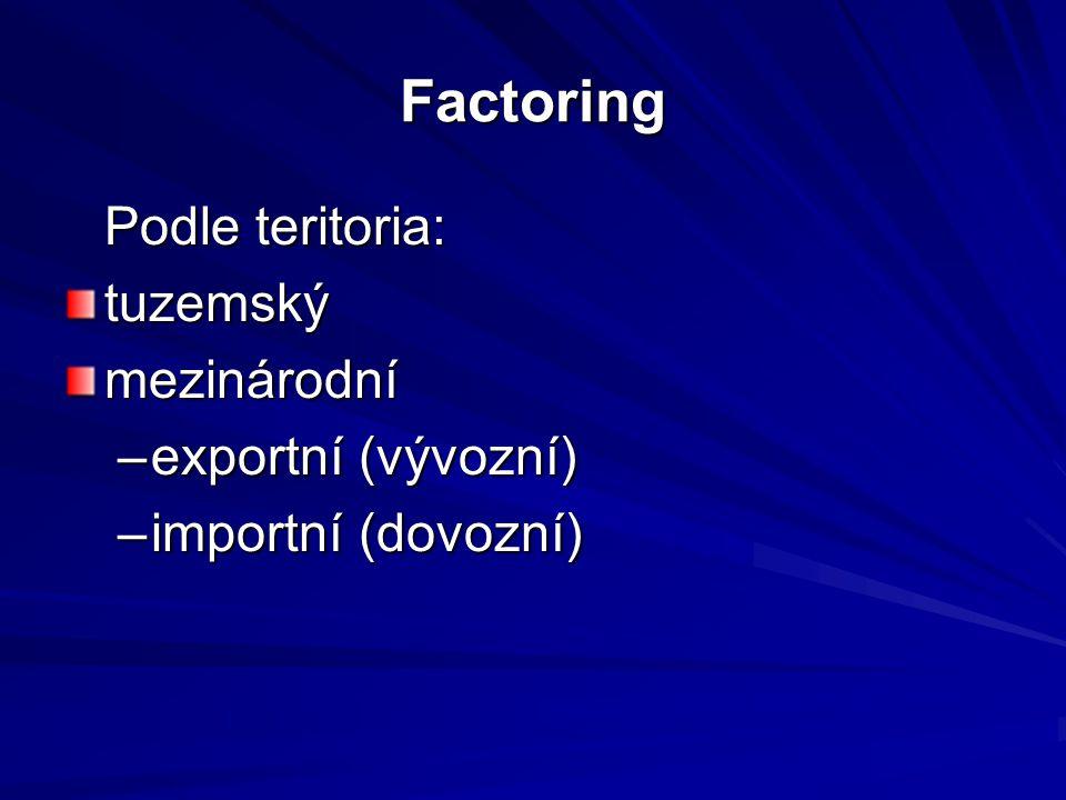 Factoring Podle teritoria: tuzemskýmezinárodní –exportní (vývozní) –importní (dovozní)