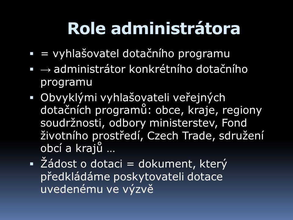 Role administrátora  = vyhlašovatel dotačního programu  → administrátor konkrétního dotačního programu  Obvyklými vyhlašovateli veřejných dotačních