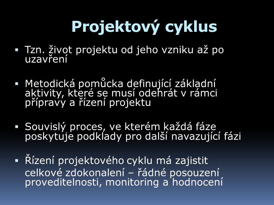 Projektový cyklus  Tzn. život projektu od jeho vzniku až po uzavření  Metodická pomůcka definující základní aktivity, které se musí odehrát v rámci