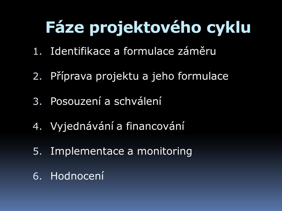 Fáze projektového cyklu 1. Identifikace a formulace záměru 2. Příprava projektu a jeho formulace 3. Posouzení a schválení 4. Vyjednávání a financování