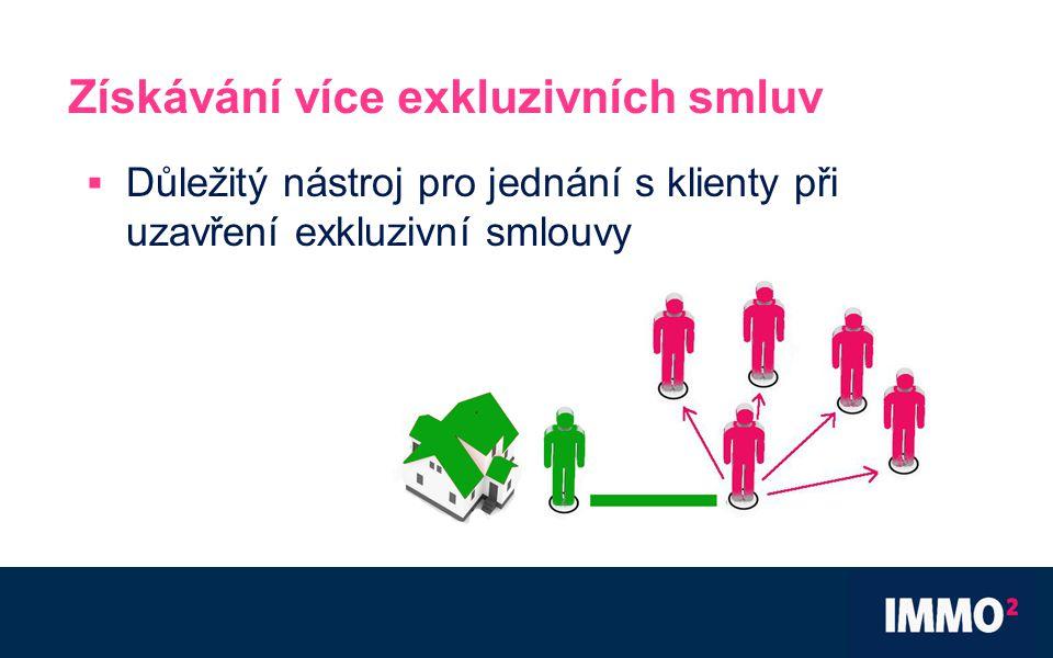 Získávání více exkluzivních smluv  Důležitý nástroj pro jednání s klienty při uzavření exkluzivní smlouvy