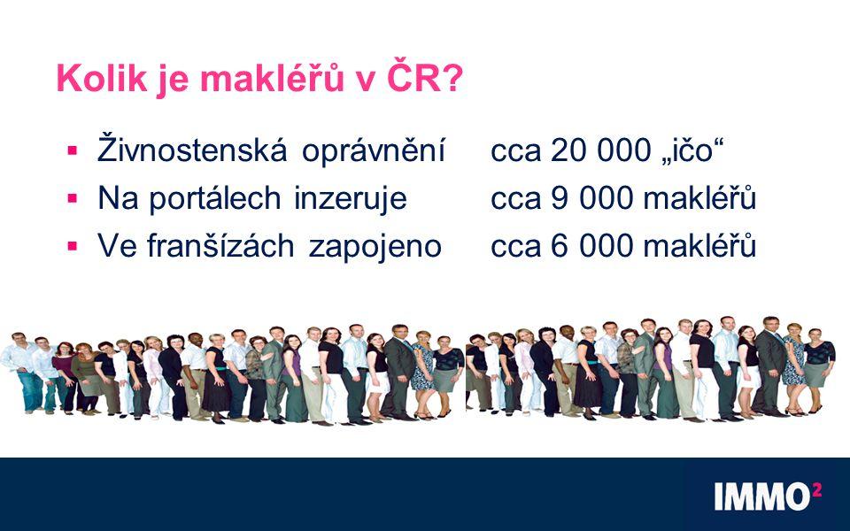 Kolik je makléřů v ČR.