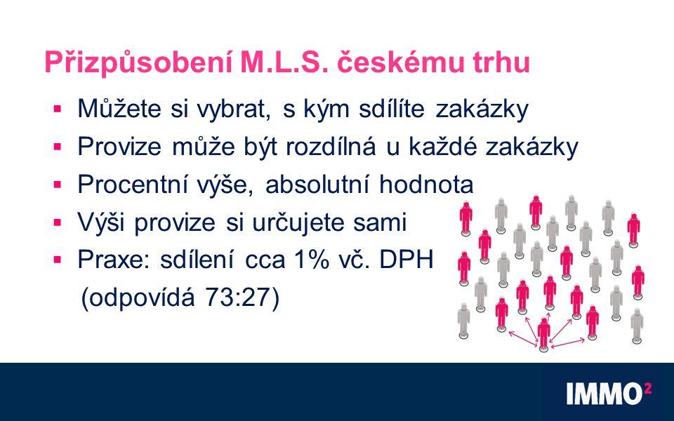 Přizpůsobení M.L.S.