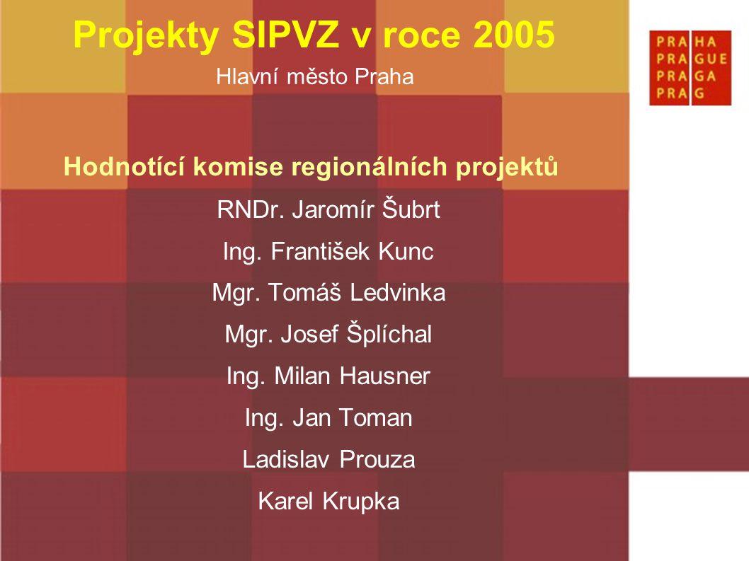 Hlavní město Praha Projekty SIPVZ v roce 2005 Hodnotící komise regionálních projektů RNDr. Jaromír Šubrt Ing. František Kunc Mgr. Tomáš Ledvinka Mgr.