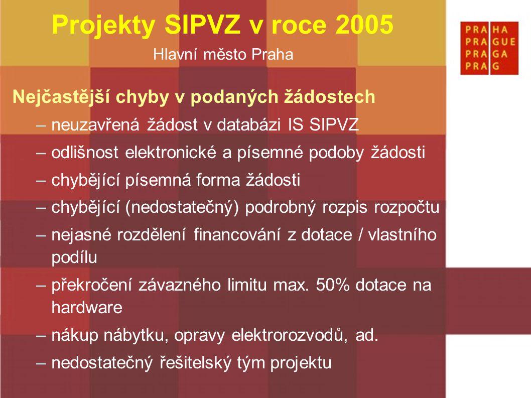 Hlavní město Praha Projekty SIPVZ v roce 2005 Nejčastější chyby v podaných žádostech –neuzavřená žádost v databázi IS SIPVZ –odlišnost elektronické a