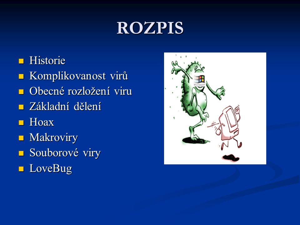 ROZPIS Historie Historie Komplikovanost virů Komplikovanost virů Obecné rozložení viru Obecné rozložení viru Základní dělení Základní dělení Hoax Hoax