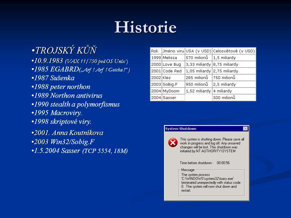 "Historie TROJSKÝ KŮŇTROJSKÝ KŮŇ 10.9.1983 ( VAX 11/750 pod OS Unix10.9.1983 ( VAX 11/750 pod OS Unix ) )1985 EGABRD ( ""Arf ! Arf ! Gotcha !"" ) 1987 Su"