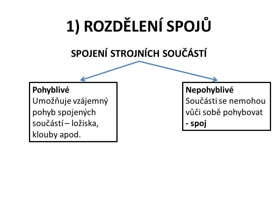1) ROZDĚLENÍ SPOJŮ SPOJENÍ STROJNÍCH SOUČÁSTÍ Pohyblivé Umožňuje vzájemný pohyb spojených součástí – ložiska, klouby apod.