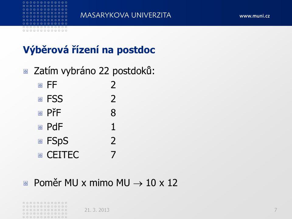 Výběrová řízení na postdoc Zatím vybráno 22 postdoků: FF2 FSS2 PřF8 PdF1 FSpS2 CEITEC7 Poměr MU x mimo MU  10 x 12 21. 3. 20137