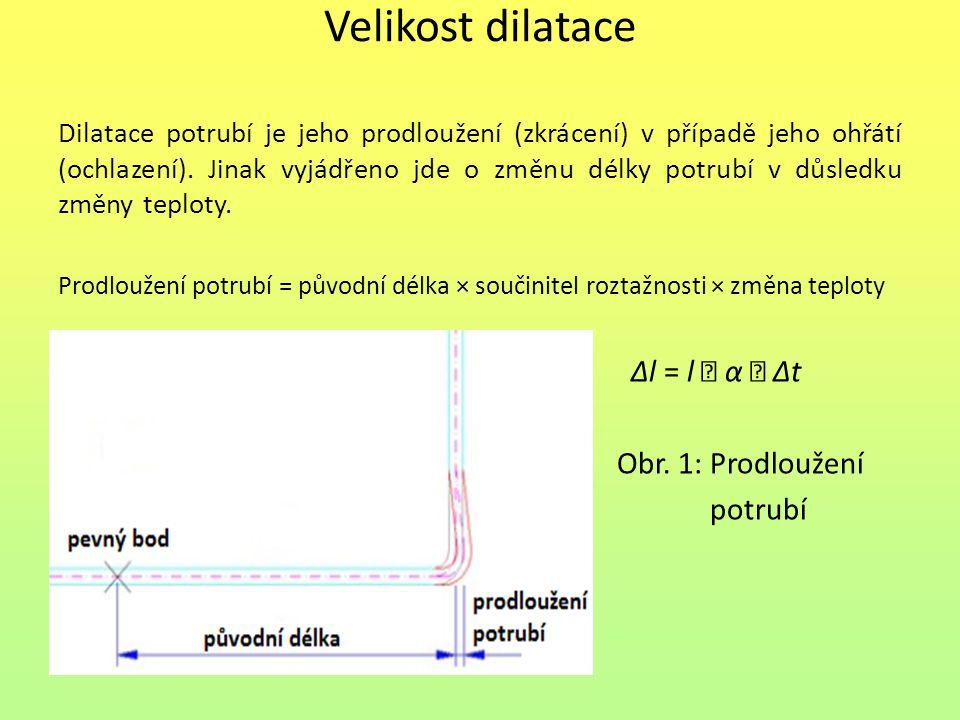 Velikost dilatace Dilatace potrubí je jeho prodloužení (zkrácení) v případě jeho ohřátí (ochlazení).