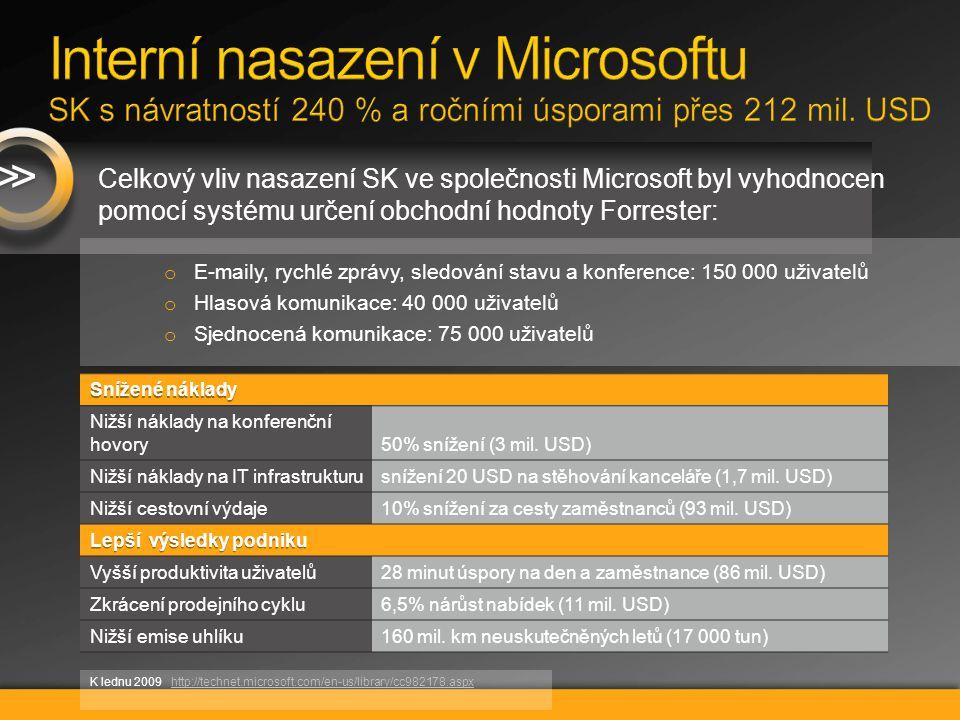 Celkový vliv nasazení SK ve společnosti Microsoft byl vyhodnocen pomocí systému určení obchodní hodnoty Forrester: o E-maily, rychlé zprávy, sledování stavu a konference: 150 000 uživatelů o Hlasová komunikace: 40 000 uživatelů o Sjednocená komunikace: 75 000 uživatelů Snížené náklady Nižší náklady na konferenční hovory50% snížení (3 mil.