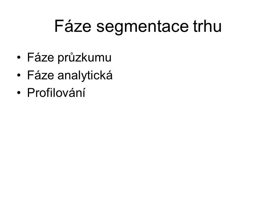 Fáze segmentace trhu Fáze průzkumu Fáze analytická Profilování