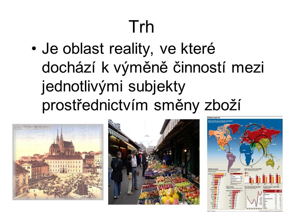 Trh Je oblast reality, ve které dochází k výměně činností mezi jednotlivými subjekty prostřednictvím směny zboží