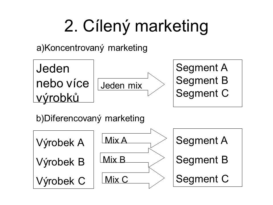 2. Cílený marketing a)Koncentrovaný marketing Jeden nebo více výrobků Jeden mix Segment A Segment B Segment C Výrobek A Výrobek B Výrobek C Mix A Mix