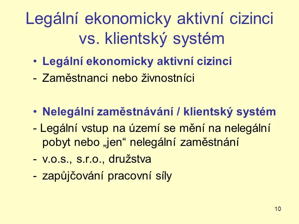 10 Legální ekonomicky aktivní cizinci vs.