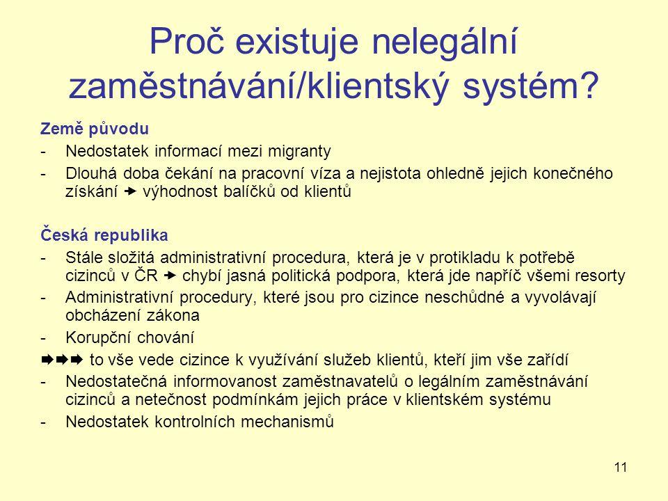 11 Proč existuje nelegální zaměstnávání/klientský systém.