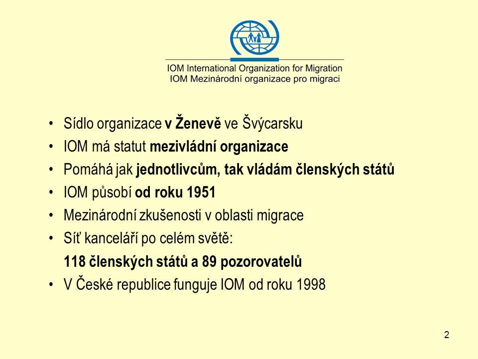 2 Sídlo organizace v Ženevě ve Švýcarsku IOM má statut mezivládní organizace Pomáhá jak jednotlivcům, tak vládám členských států IOM působí od roku 1951 Mezinárodní zkušenosti v oblasti migrace Síť kanceláří po celém světě: 118 členských států a 89 pozorovatelů V České republice funguje IOM od roku 1998