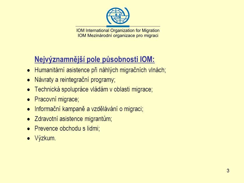 3 Nejvýznamnější pole působnosti IOM:  Humanitární asistence při náhlých migračních vlnách;  Návraty a reintegrační programy;  Technická spolupráce vládám v oblasti migrace;  Pracovní migrace;  Informační kampaně a vzdělávání o migraci;  Zdravotní asistence migrantům;  Prevence obchodu s lidmi;  Výzkum.