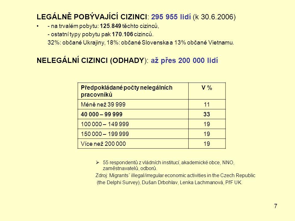 7 LEGÁLNĚ POBÝVAJÍCÍ CIZINCI: 295 955 lidí (k 30.6.2006) - na trvalém pobytu: 125.849 těchto cizinců, - ostatní typy pobytu pak 170.106 cizinců.