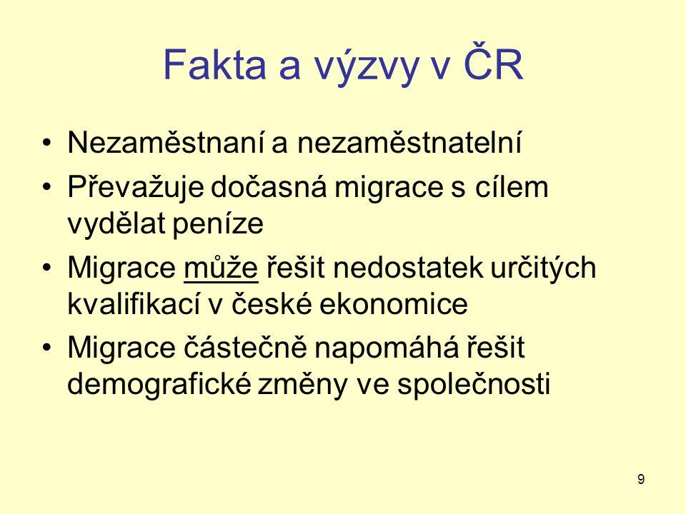 9 Fakta a výzvy v ČR Nezaměstnaní a nezaměstnatelní Převažuje dočasná migrace s cílem vydělat peníze Migrace může řešit nedostatek určitých kvalifikací v české ekonomice Migrace částečně napomáhá řešit demografické změny ve společnosti
