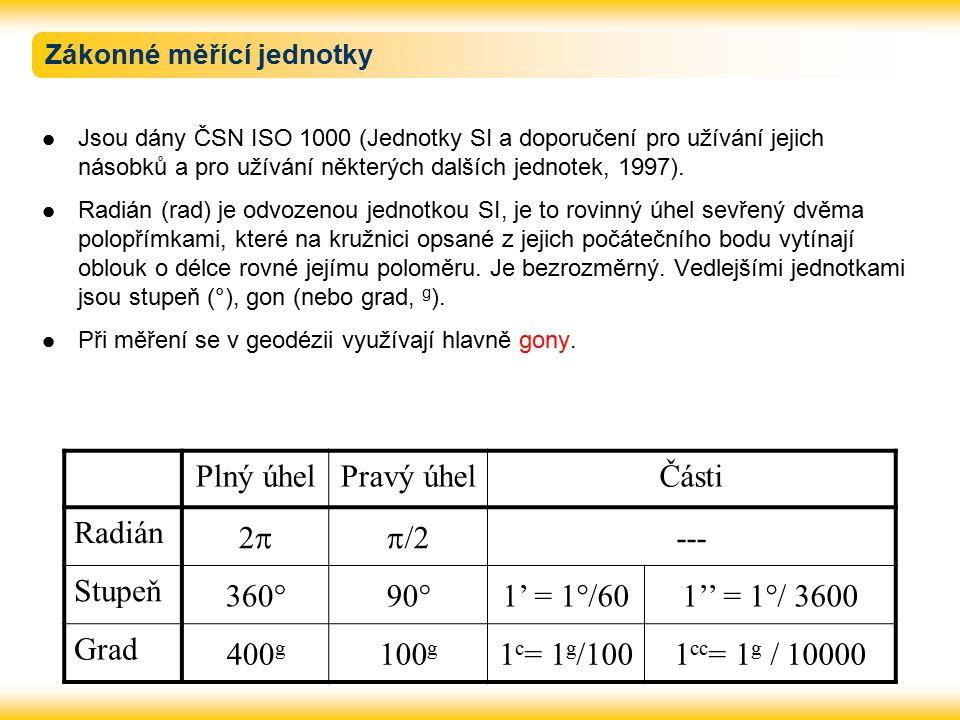 Zákonné měřící jednotky Jsou dány ČSN ISO 1000 (Jednotky SI a doporučení pro užívání jejich násobků a pro užívání některých dalších jednotek, 1997).