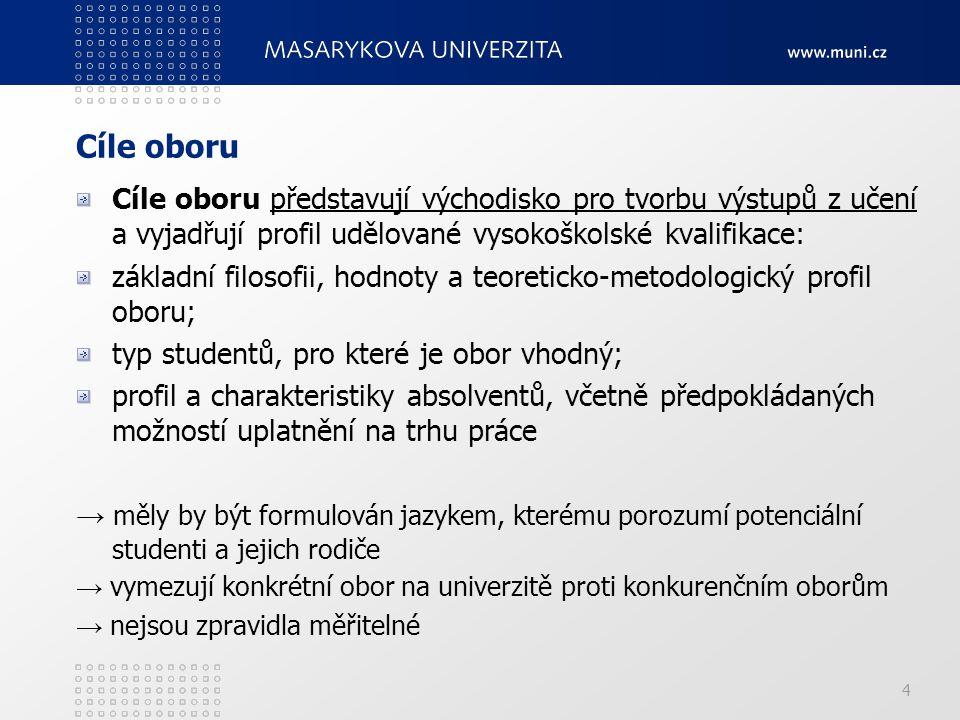 4 Cíle oboru Cíle oboru představují východisko pro tvorbu výstupů z učení a vyjadřují profil udělované vysokoškolské kvalifikace: základní filosofii,