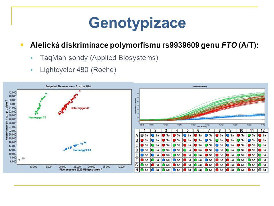 Genotypizace  Alelická diskriminace polymorfismu rs9939609 genu FTO (A/T):  TaqMan sondy (Applied Biosystems)  Lightcycler 480 (Roche)