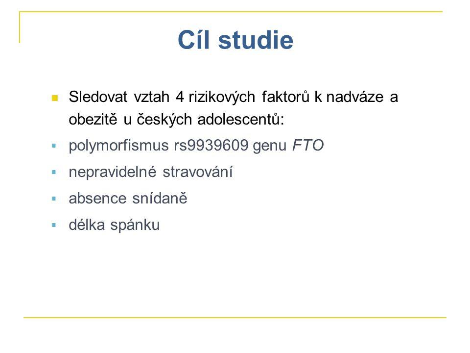 Cíl studie Sledovat vztah 4 rizikových faktorů k nadváze a obezitě u českých adolescentů:  polymorfismus rs9939609 genu FTO  nepravidelné stravování  absence snídaně  délka spánku
