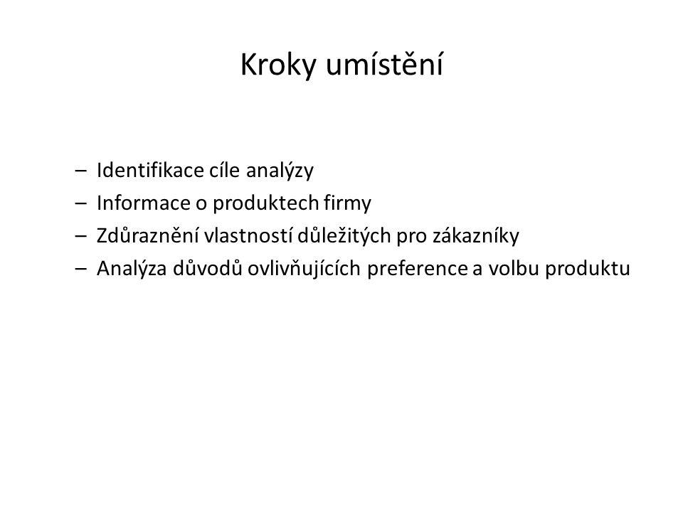 Kroky umístění –Identifikace cíle analýzy –Informace o produktech firmy –Zdůraznění vlastností důležitých pro zákazníky –Analýza důvodů ovlivňujících preference a volbu produktu