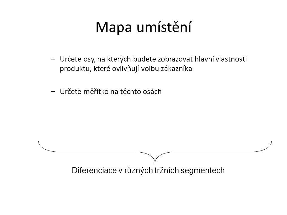 Mapa umístění –Určete osy, na kterých budete zobrazovat hlavní vlastnosti produktu, které ovlivňují volbu zákazníka –Určete měřítko na těchto osách Diferenciace v různých tržních segmentech