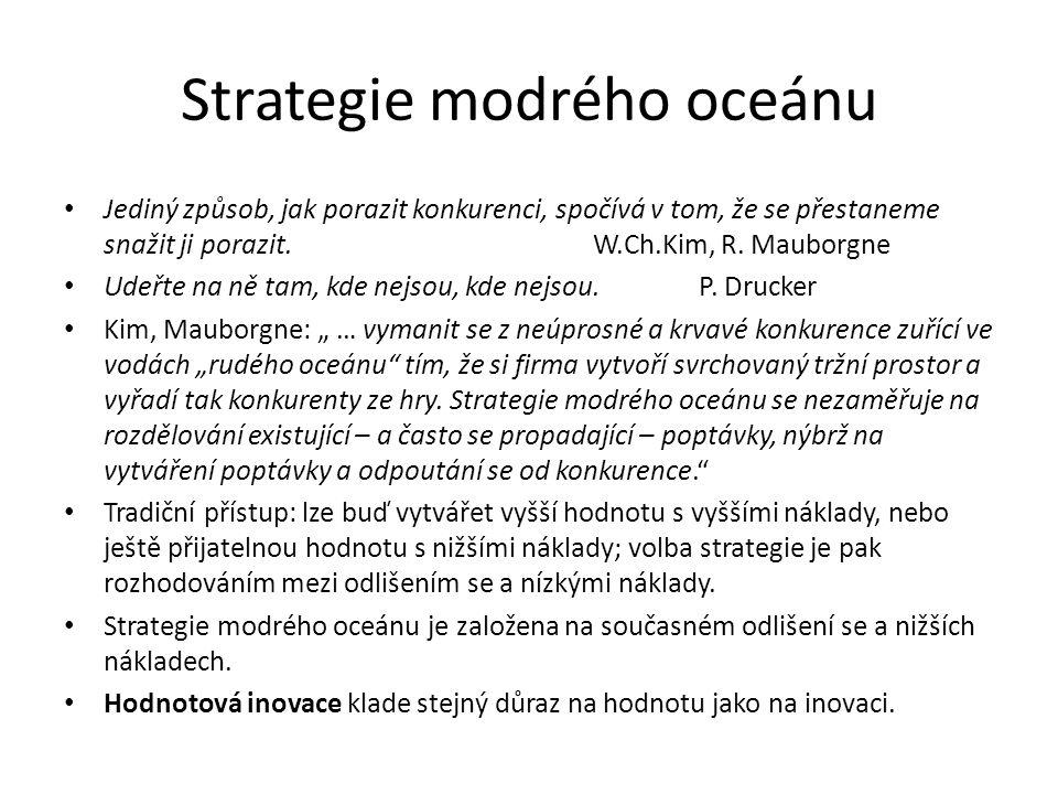 Strategie modrého oceánu Jediný způsob, jak porazit konkurenci, spočívá v tom, že se přestaneme snažit ji porazit.W.Ch.Kim, R. Mauborgne Udeřte na ně