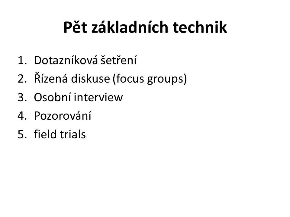 Pět základních technik 1.Dotazníková šetření 2.Řízená diskuse (focus groups) 3.Osobní interview 4.Pozorování 5.field trials