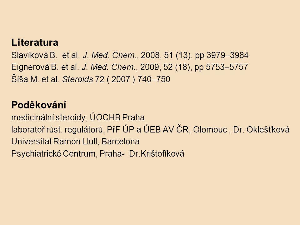 Literatura Slavíková B. et al. J. Med. Chem., 2008, 51 (13), pp 3979–3984 Eignerová B. et al. J. Med. Chem., 2009, 52 (18), pp 5753–5757 Šíša M. et al