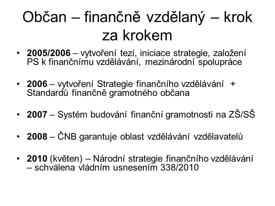 Občan – finančně vzdělaný – krok za krokem 2005/2006 – vytvoření tezí, iniciace strategie, založení PS k finančnímu vzdělávání, mezinárodní spolupráce 2006 – vytvoření Strategie finančního vzdělávání + Standardů finančně gramotného občana 2007 – Systém budování finanční gramotnosti na ZŠ/SŠ 2008 – ČNB garantuje oblast vzdělávání vzdělavatelů 2010 (květen) – Národní strategie finančního vzdělávání – schválena vládním usnesením 338/2010