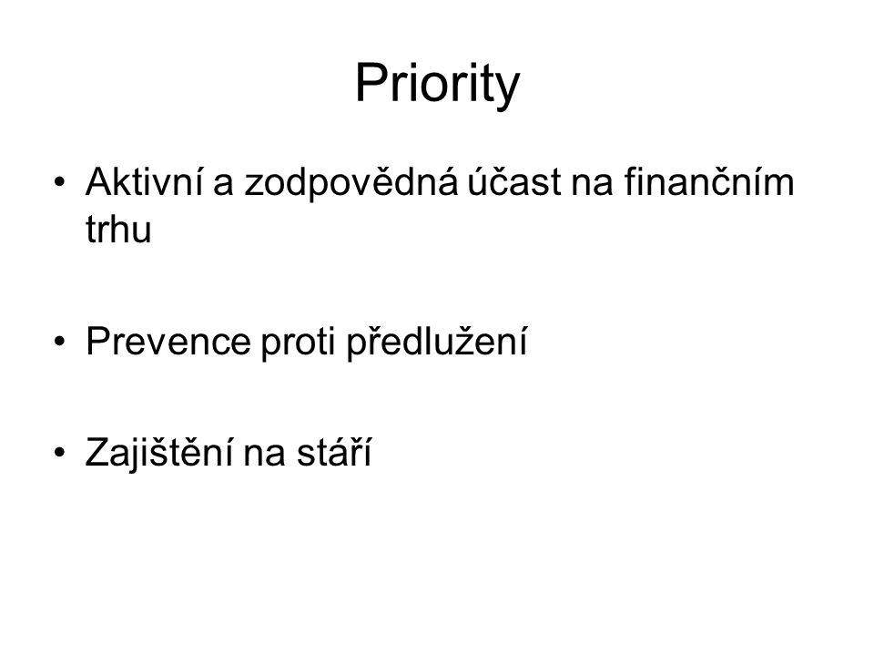 Priority Aktivní a zodpovědná účast na finančním trhu Prevence proti předlužení Zajištění na stáří