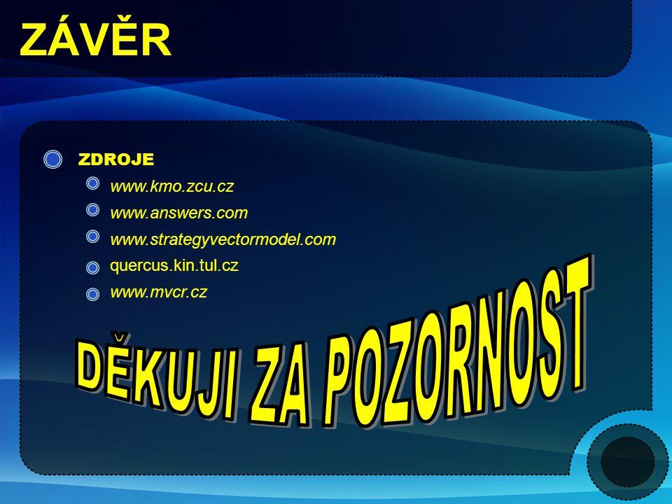 ZÁVĚR ZDROJE www.kmo.zcu.cz www.answers.com www.strategyvectormodel.com quercus.kin.tul.cz www.mvcr.cz