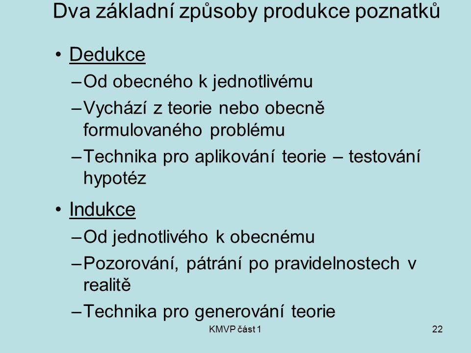 KMVP část 122 Dva základní způsoby produkce poznatků Dedukce –Od obecného k jednotlivému –Vychází z teorie nebo obecně formulovaného problému –Technik