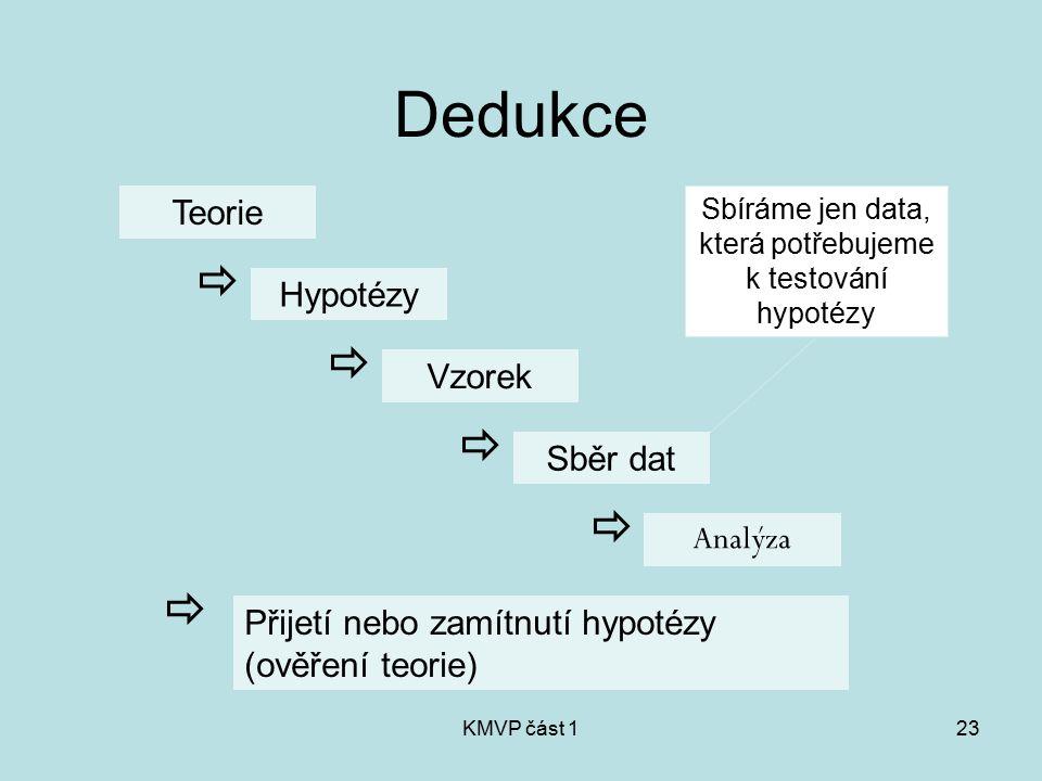 KMVP část 123 Dedukce Teorie Hypotézy Vzorek Sběr dat Analýza Přijetí nebo zamítnutí hypotézy (ověření teorie) Sbíráme jen data, která potřebujeme k t
