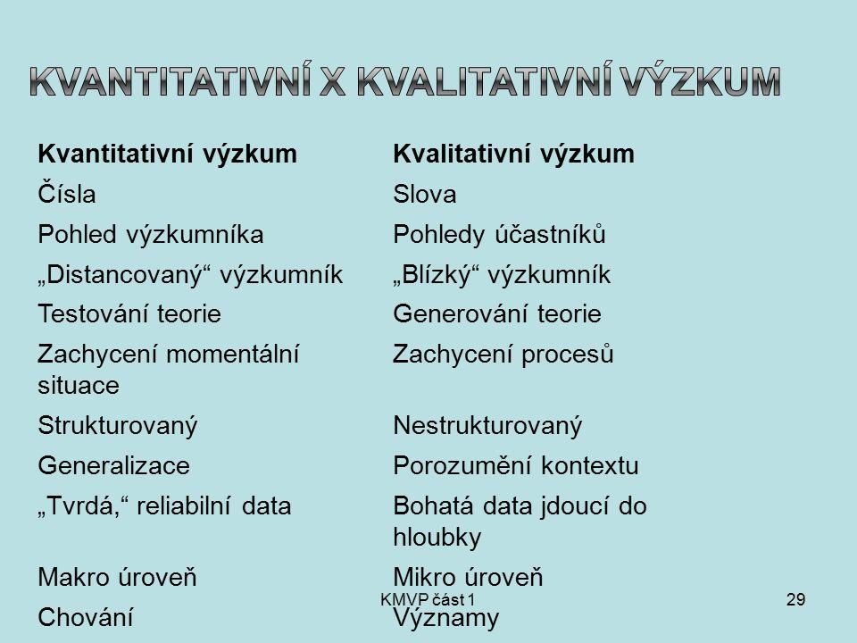 """KMVP část 129 Kvantitativní výzkumKvalitativní výzkum ČíslaSlova Pohled výzkumníkaPohledy účastníků """"Distancovaný"""" výzkumník""""Blízký"""" výzkumník Testová"""