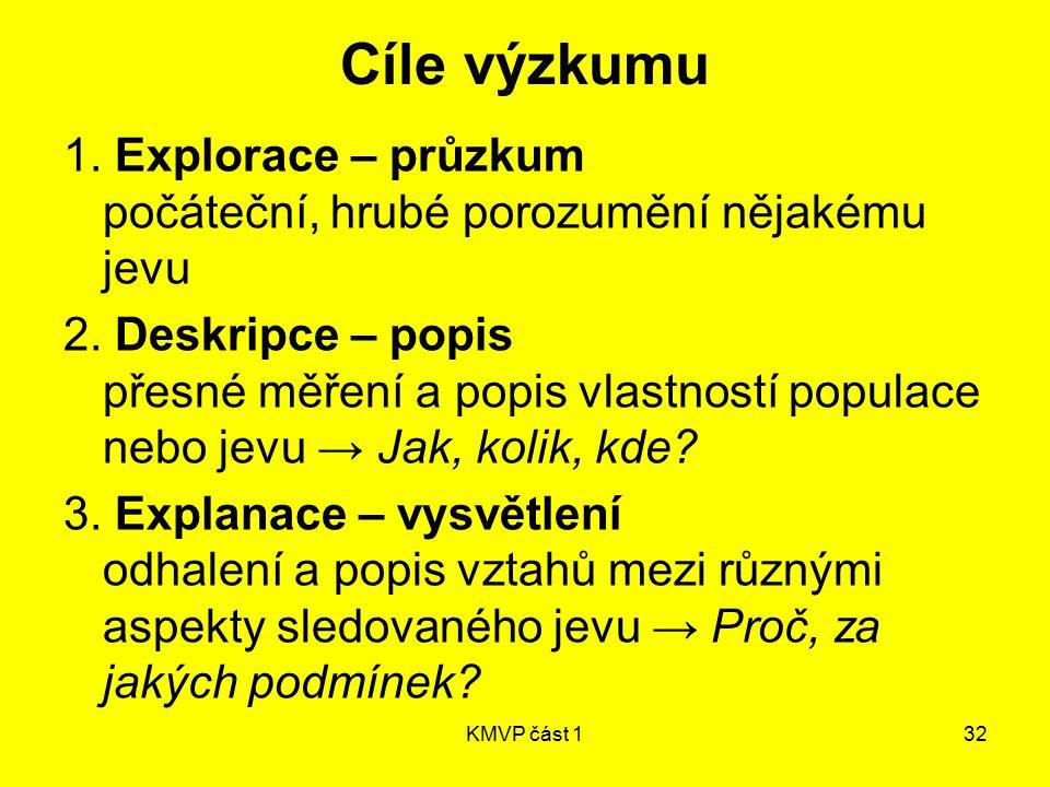 KMVP část 132 Cíle výzkumu 1. Explorace – průzkum počáteční, hrubé porozumění nějakému jevu 2. Deskripce – popis přesné měření a popis vlastností popu