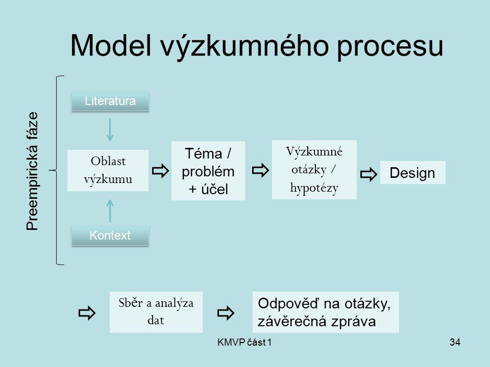 KMVP část 134 Model výzkumného procesu Oblast výzkumu Téma / problém + účel Výzkumné otázky / hypotézy Design Sb ě r a analýza dat Odpověď na otázky,