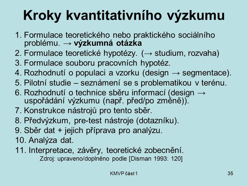 KMVP část 135 Kroky kvantitativního výzkumu 1. Formulace teoretického nebo praktického sociálního problému. → výzkumná otázka 2. Formulace teoretické